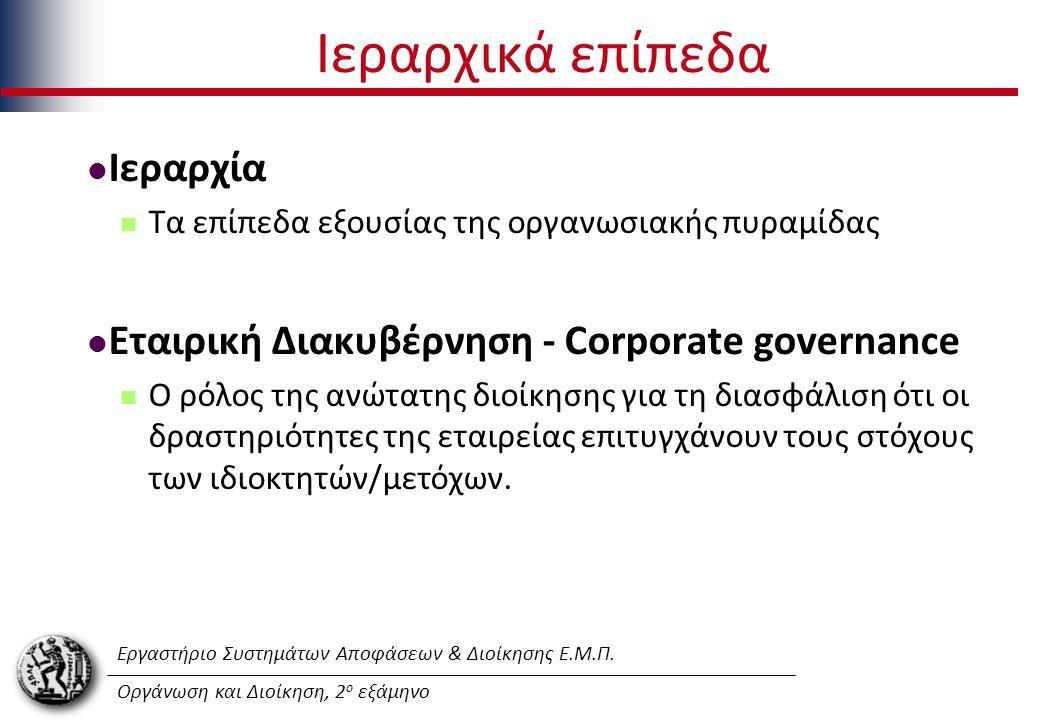 Εργαστήριο Συστημάτων Αποφάσεων & Διοίκησης Ε.Μ.Π. Οργάνωση και Διοίκηση, 2 ο εξάμηνο Ιεραρχικά επίπεδα Ιεραρχία Τα επίπεδα εξουσίας της οργανωσιακής