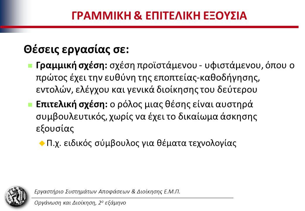 Εργαστήριο Συστημάτων Αποφάσεων & Διοίκησης Ε.Μ.Π. Οργάνωση και Διοίκηση, 2 ο εξάμηνο ΓΡΑΜΜΙΚΗ & ΕΠΙΤΕΛΙΚΗ ΕΞΟΥΣΙΑ Θέσεις εργασίας σε: Γραμμική σχέση: