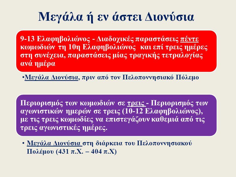 Πληροφορίες και οπτικοακουστικό υλικό για το θέατρο του Διονύσου βλέπε στον ιστότοπο του «Διαζώματος», http://www.diazoma.gr/GR/Page_04-01_AT-001.asp