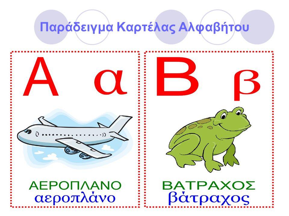 Παράδειγμα Καρτέλας Αλφαβήτου