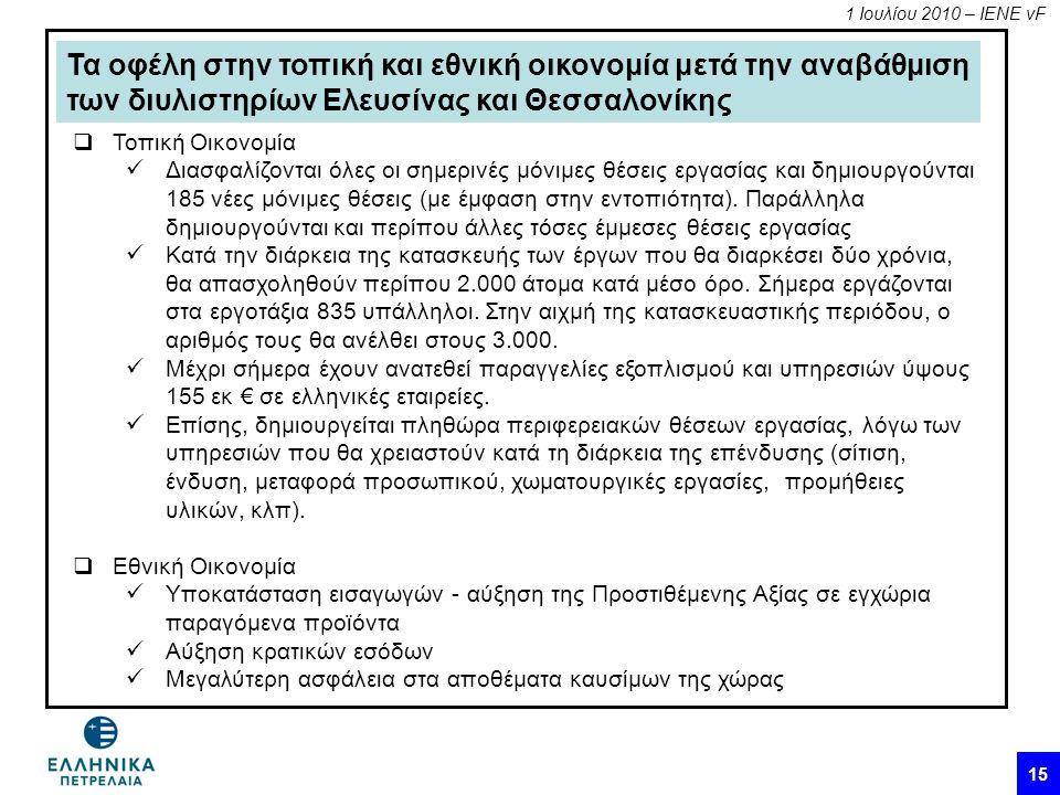 1 Ιουλίου 2010 – ΙΕΝΕ vF 15 Τα οφέλη στην τοπική και εθνική οικονομία μετά την αναβάθμιση των διυλιστηρίων Ελευσίνας και Θεσσαλονίκης  Τοπική Οικονομία Διασφαλίζονται όλες οι σημερινές μόνιμες θέσεις εργασίας και δημιουργούνται 185 νέες μόνιμες θέσεις (με έμφαση στην εντοπιότητα).
