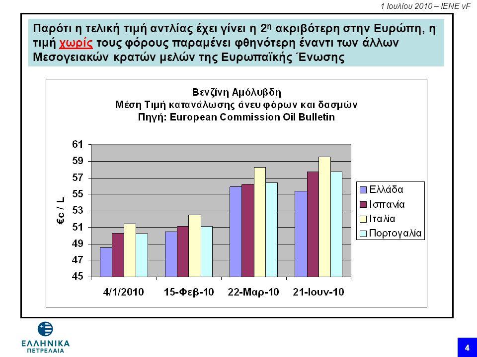 1 Ιουλίου 2010 – ΙΕΝΕ vF 4 Παρότι η τελική τιμή αντλίας έχει γίνει η 2 η ακριβότερη στην Ευρώπη, η τιμή χωρίς τους φόρους παραμένει φθηνότερη έναντι των άλλων Μεσογειακών κρατών μελών της Ευρωπαϊκής Ένωσης