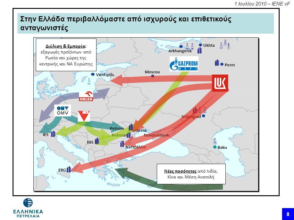 1 Ιουλίου 2010 – ΙΕΝΕ vF 8 Στην Ελλάδα περιβαλλόμαστε από ισχυρούς και επιθετικούς ανταγωνιστές Moscou Novorossiysk Odessa Ventspils Baku Perm Arkhangelsk Volgograd Neftokhim Petrotel Ukhta Διύλιση & Εμπορία: εξαγωγές προϊόντων από Ρωσία και χώρες της κεντρικής και ΝΑ Ευρώπης Νέες ποσότητες από Ινδία, Κίνα και Μέση Ανατολή NIS Petrom ERG IES
