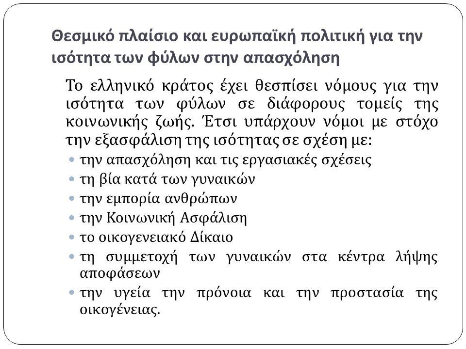 Θεσμικό πλαίσιο και ευρωπαϊκή πολιτική για την ισότητα των φύλων στην απασχόληση Το ελληνικό κράτος έχει θεσπίσει νόμους για την ισότητα των φύλων σε διάφορους τομείς της κοινωνικής ζωής.