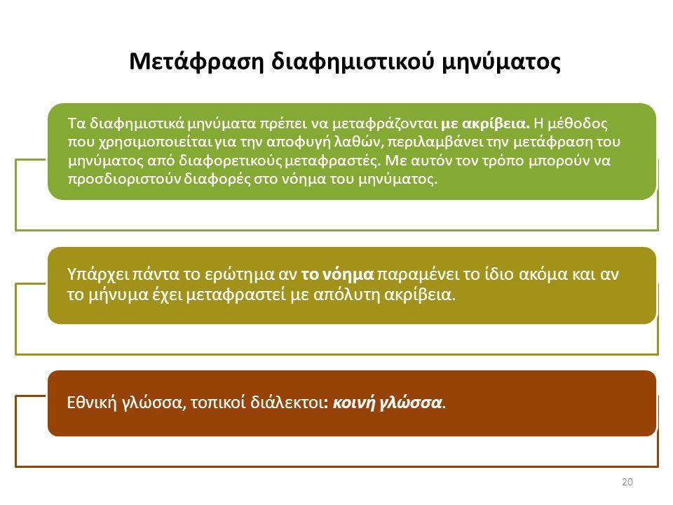 Μετάφραση διαφημιστικού μηνύματος Τα διαφημιστικά μηνύματα πρέπει να μεταφράζονται με ακρίβεια. Η μέθοδος που χρησιμοποιείται για την αποφυγή λαθών, π