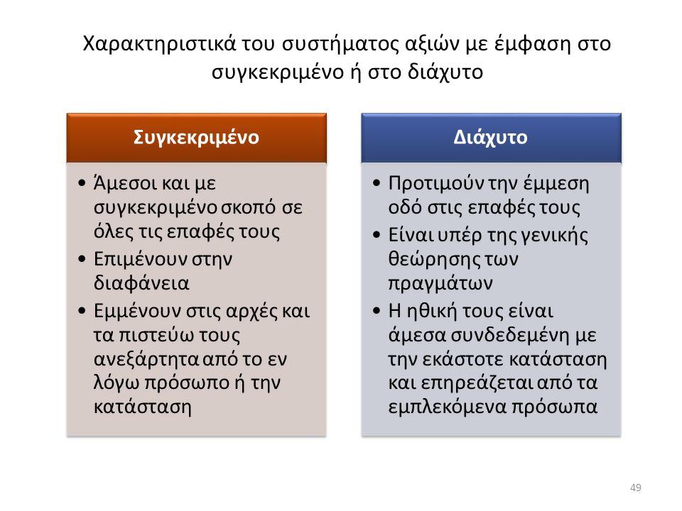 Χαρακτηριστικά του συστήματος αξιών με έμφαση στο συγκεκριμένο ή στο διάχυτο Συγκεκριμένο Άμεσοι και με συγκεκριμένο σκοπό σε όλες τις επαφές τους Επιμένουν στην διαφάνεια Εμμένουν στις αρχές και τα πιστεύω τους ανεξάρτητα από το εν λόγω πρόσωπο ή την κατάσταση Διάχυτο Προτιμούν την έμμεση οδό στις επαφές τους Είναι υπέρ της γενικής θεώρησης των πραγμάτων Η ηθική τους είναι άμεσα συνδεδεμένη με την εκάστοτε κατάσταση και επηρεάζεται από τα εμπλεκόμενα πρόσωπα 49
