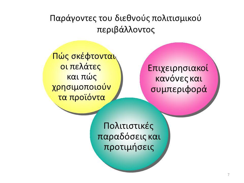 Χαρακτηριστικά του συστήματος αξιών με έμφαση στην εσωστρέφεια ή την εξωστρέφεια Εσωστρέφεια Δεν αποκαλύπτουν τί νιώθουν ή τι σκέφτονται Μόνο από αμέλεια θα εκφράσουν σωματικά ή εκφραστικά αυτό που νιώθουν Τα συναισθήματα που έχουν συσσωρευτεί μπορεί να εκραγούν Η φυσική επαφή, οι χειρονομίες ή οι έντονες εκφράσεις του προσώπου αποδοκιμάζονται Υπάρχει σχετική μονοτονία στον λόγο Εξωστρέφεια Εκφράζουν τα συναισθήματα και τις σκέψεις τους λεκτικά και μη λεκτικά Η εκφραστικότητα και η διαφάνεια διώχνουν την ένταση Τα συναισθήματα εκφράζονται ελεύθερα και χωρίς δισταγμούς Είναι κοινώς αποδεκτές οι χειρονομίες, το άγγιγμα και οι έντονες εκφράσεις του προσώπου Ο λόγος παρουσιάζει μια δραματικότητα και υπερβολή 48