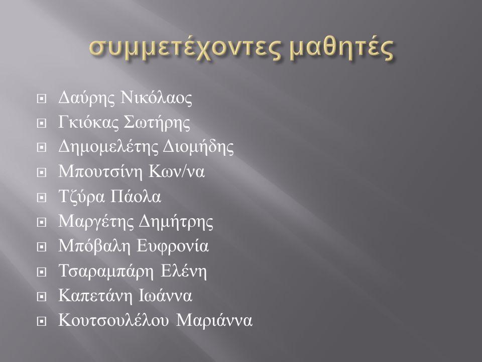 Η δική μου η πατρίδα ( Ποίηση : Νεσιέ Γιασίν ).