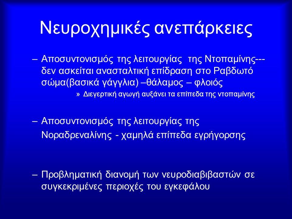 Νευροχημικές ανεπάρκειες –Αποσυντονισμός της λειτουργίας της Ντοπαμίνης--- δεν ασκείται ανασταλτική επίδραση στο Ραβδωτό σώμα(βασικά γάγγλια) –θάλαμος