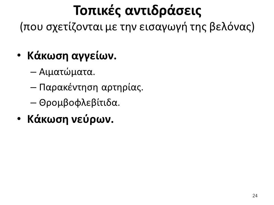 Τοπικές αντιδράσεις (που σχετίζονται με την εισαγωγή της βελόνας) Κάκωση αγγείων.