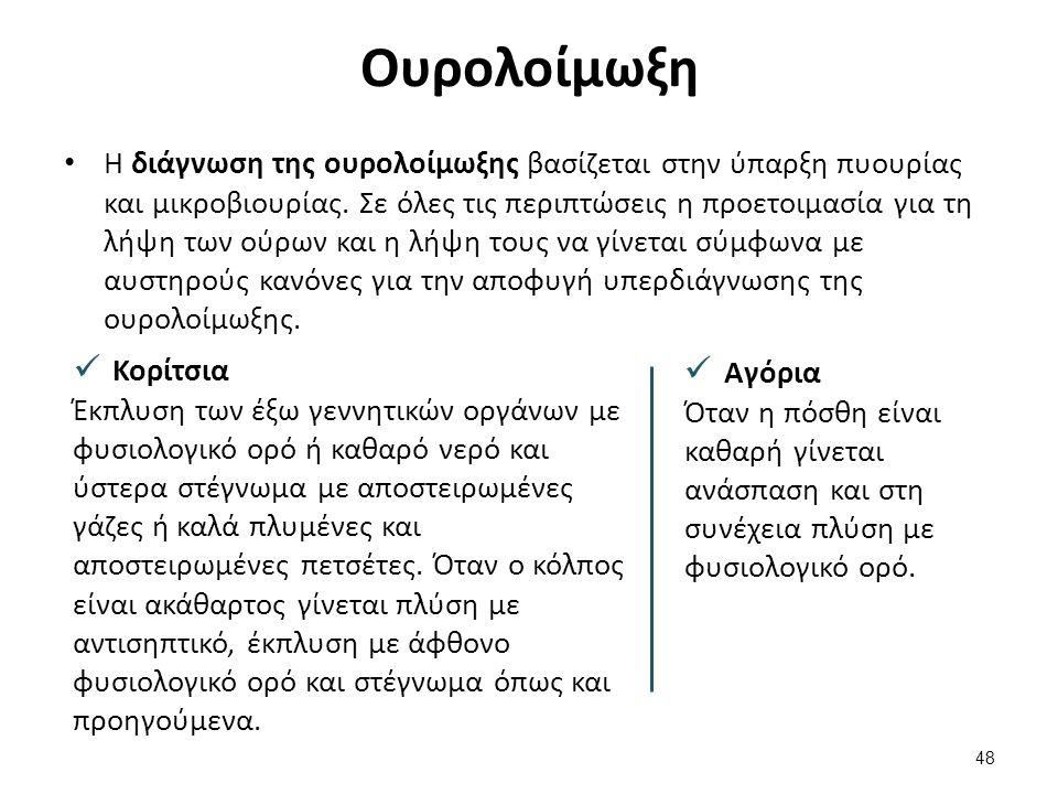 Ουρολοίμωξη Η διάγνωση της ουρολοίμωξης βασίζεται στην ύπαρξη πυουρίας και μικροβιουρίας.