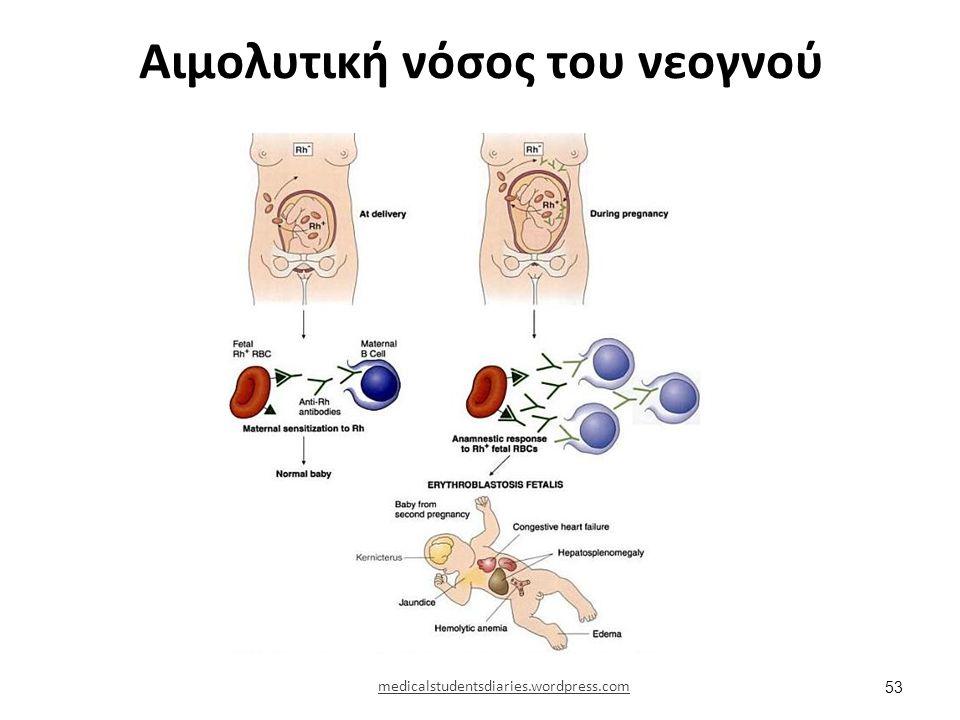 Αιμολυτική νόσος του νεογνού 53 medicalstudentsdiaries.wordpress.com