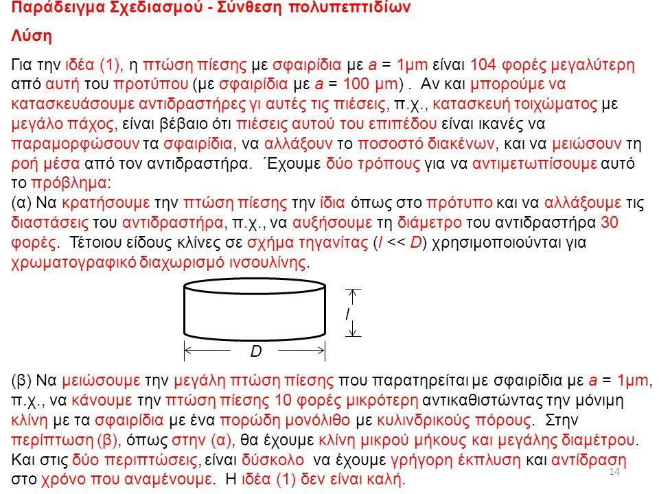 Παράδειγμα Σχεδιασμού - Σύνθεση πολυπεπτιδίων Λύση Για την ιδέα (1), η πτώση πίεσης με σφαιρίδια με a = 1μm είναι 104 φορές μεγαλύτερη από αυτή του πρ