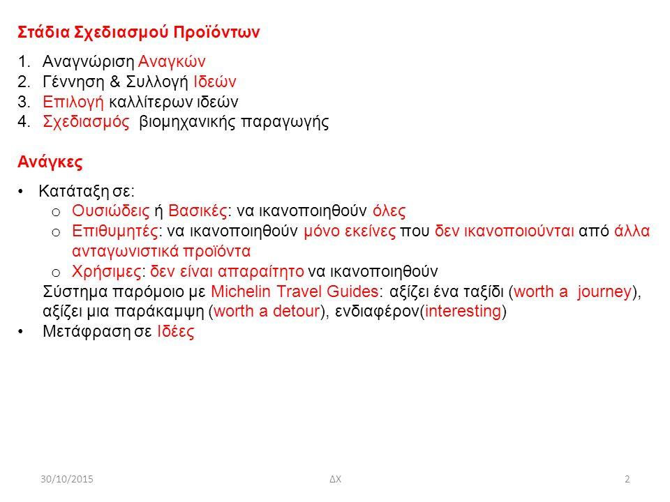 30/10/2015ΔΧ83 Καθορισμός προδιαγραφών (specifications) Οι προδιαγραφές καθορίζονται από: 1.Ρυθμιστικούς φορείς, π.χ., F(ood and)D(rug)A(dministration), E(uropean)M(edicine)A(gency), Ε(θνικός)Ο(ργανισμός)Φ(αρμάκων) για φάρμακα 2.Τον πελάτη, ιδιώτη (Β2C) ή επιχείρησης (Β2Β) 3.Επαγγελματικούς φορείς πιστοποίησης ή προτυποποίησης, π.χ., Ι(nternational)S(tandarization)O(rganization), A(merican)S(ociety for)T(esting and) M(aterials), U(nderwriters)L(ab) 4.Oμάδα Σχεδιασμού Προϊόντος α.