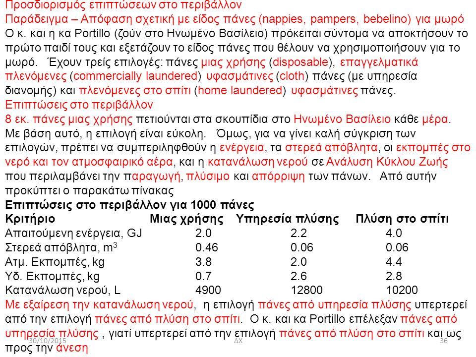 30/10/2015ΔΧ36 Προσδιορισμός επιπτώσεων στο περιβάλλον Παράδειγμα – Απόφαση σχετική με είδος πάνες (nappies, pampers, bebelino) για μωρό Ο κ. και η κα