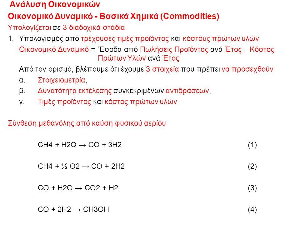 30/10/2015ΔΧ47 Aνάλυση Οικονομικών Οικονομικό Δυναμικό - Bασικά Χημικά (Commodities) Υπολογίζεται σε 3 διαδοχικά στάδια 1.Υπολογισμός από τρέχουσες τι