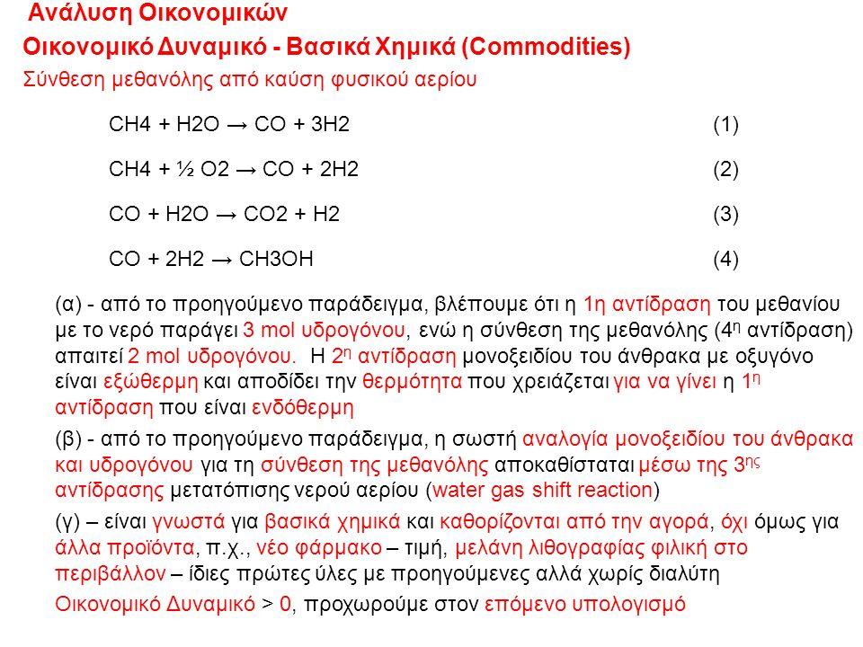 30/10/2015ΔΧ48 Aνάλυση Οικονομικών Οικονομικό Δυναμικό - Bασικά Χημικά (Commodities) Σύνθεση μεθανόλης από καύση φυσικού αερίου CH4 + H2O → CO + 3H2(1
