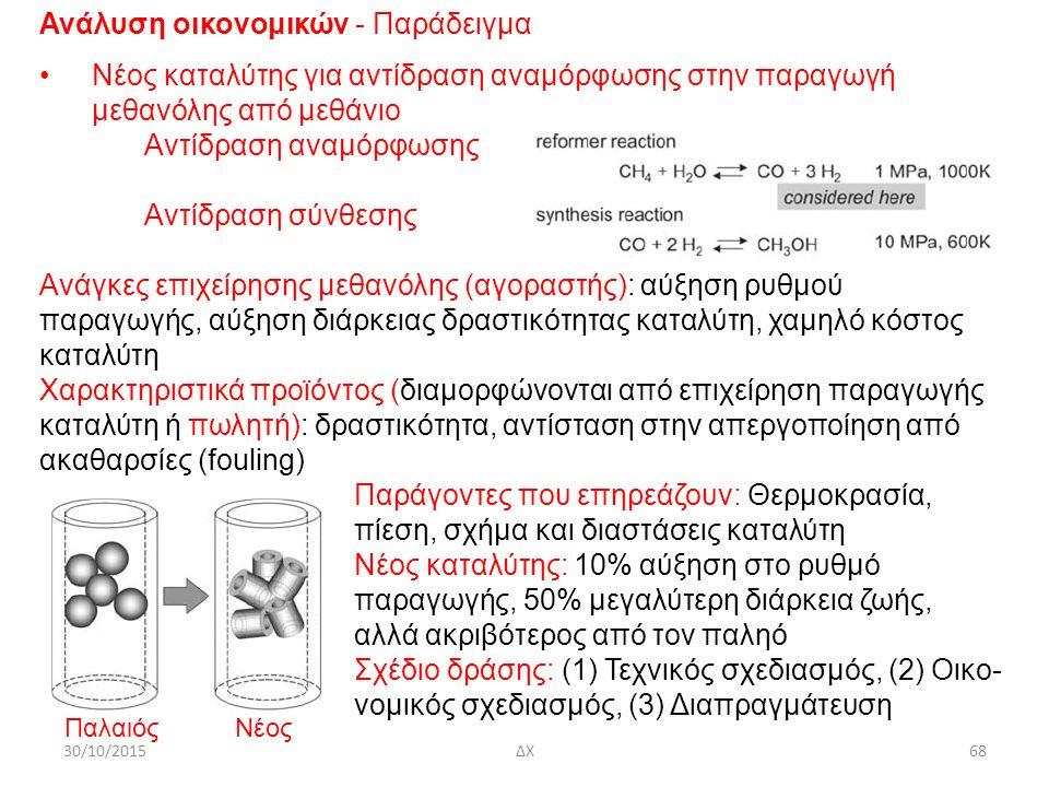30/10/2015ΔΧ68 Ανάλυση οικονομικών - Παράδειγμα Νέος καταλύτης για αντίδραση αναμόρφωσης στην παραγωγή μεθανόλης από μεθάνιο Αντίδραση αναμόρφωσης Αντ