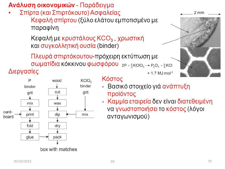 30/10/2015ΔΧ70 Ανάλυση οικονομικών - Παράδειγμα Σπίρτα (και Σπιρτόκουτο) Ασφαλείας Κεφαλή σπίρτου (ξύλο ελάτου εμποτισμένο με παραφίνη Κεφαλή με κρυστ