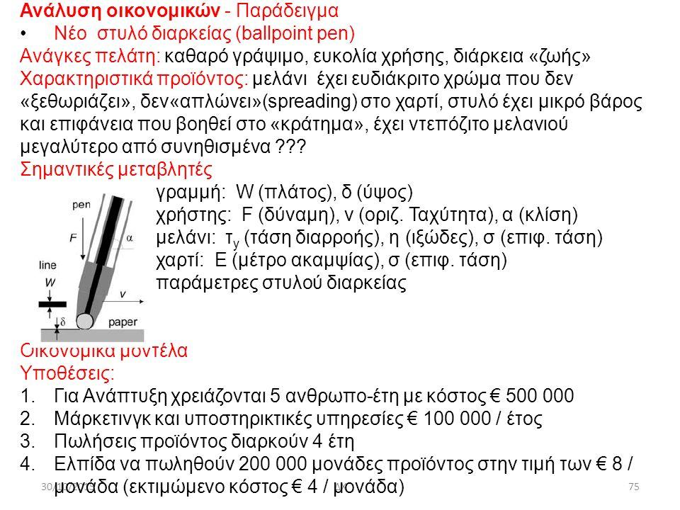30/10/2015ΔΧ75 Ανάλυση οικονομικών - Παράδειγμα Νέο στυλό διαρκείας (ballpoint pen) Ανάγκες πελάτη: καθαρό γράψιμο, ευκολία χρήσης, διάρκεια «ζωής» Χα