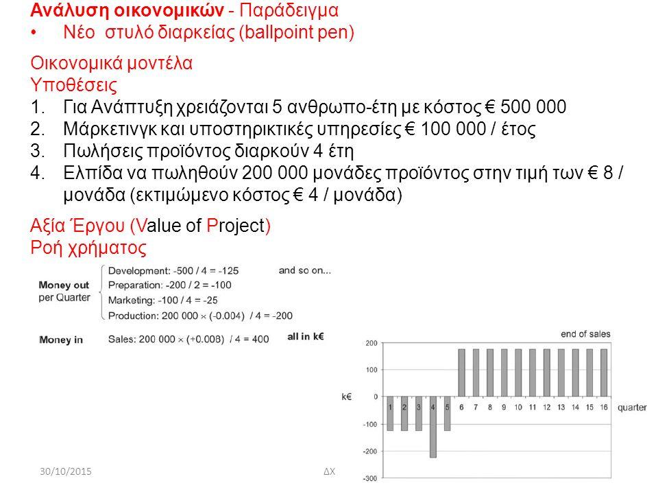 30/10/2015ΔΧ76 Ανάλυση οικονομικών - Παράδειγμα Νέο στυλό διαρκείας (ballpoint pen) Οικονομικά μοντέλα Υποθέσεις 1.Για Ανάπτυξη χρειάζονται 5 ανθρωπο-