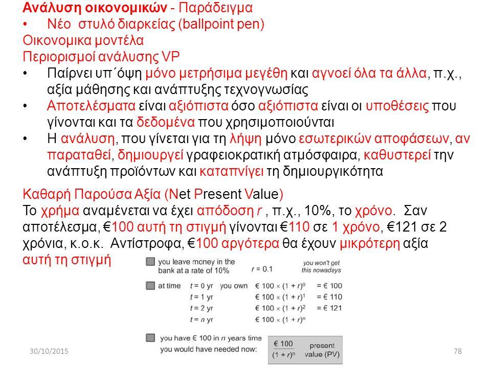30/10/2015ΔΧ78 Ανάλυση οικονομικών - Παράδειγμα Νέο στυλό διαρκείας (ballpoint pen) Οικονομικα μοντέλα Περιορισμοί ανάλυσης VP Παίρνει υπ΄όψη μόνο μετ