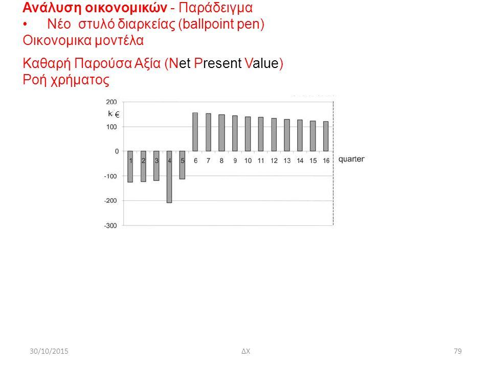 30/10/2015ΔΧ79 Ανάλυση οικονομικών - Παράδειγμα Νέο στυλό διαρκείας (ballpoint pen) Οικονομικα μοντέλα Kαθαρή Παρούσα Αξία (Νet Present Value) Ροή χρή