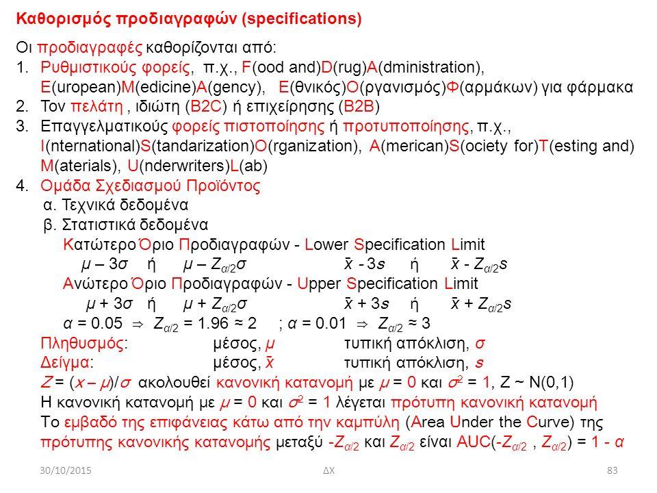 30/10/2015ΔΧ83 Καθορισμός προδιαγραφών (specifications) Οι προδιαγραφές καθορίζονται από: 1.Ρυθμιστικούς φορείς, π.χ., F(ood and)D(rug)A(dministration
