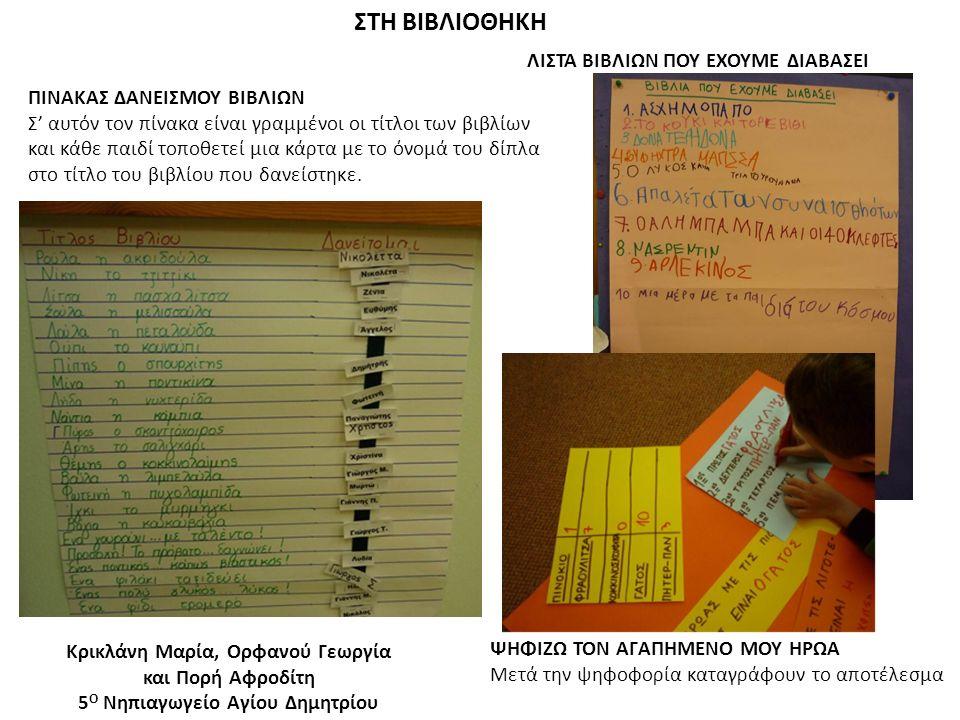 Κρικλάνη Μαρία, Ορφανού Γεωργία και Πορή Αφροδίτη 5 Ο Νηπιαγωγείο Αγίου Δημητρίου ΛΙΣΤΑ ΒΙΒΛΙΩΝ ΠΟΥ ΕΧΟΥΜΕ ΔΙΑΒΑΣΕΙ ΣΤΗ ΒΙΒΛΙΟΘΗΚΗ ΨΗΦΙΖΩ ΤΟΝ ΑΓΑΠΗΜΕΝΟ ΜΟΥ ΗΡΩΑ Μετά την ψηφοφορία καταγράφουν το αποτέλεσμα ΠΙΝΑΚΑΣ ΔΑΝΕΙΣΜΟΥ ΒΙΒΛΙΩΝ Σ' αυτόν τον πίνακα είναι γραμμένοι οι τίτλοι των βιβλίων και κάθε παιδί τοποθετεί μια κάρτα με το όνομά του δίπλα στο τίτλο του βιβλίου που δανείστηκε.
