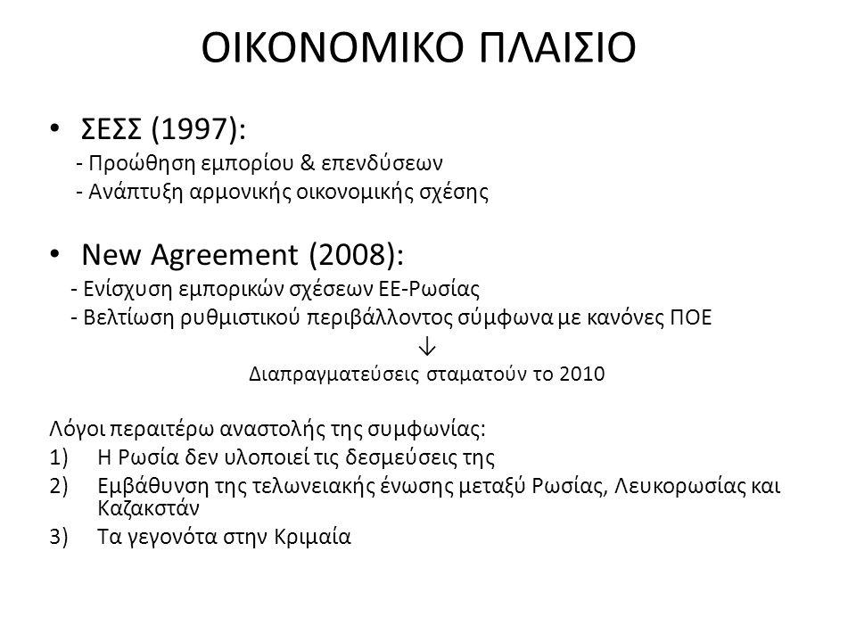 ΟΙΚΟΝΟΜΙΚΟ ΠΛΑΙΣΙΟ ΣΕΣΣ (1997): - Προώθηση εμπορίου & επενδύσεων - Ανάπτυξη αρμονικής οικονομικής σχέσης New Agreement (2008): - Ενίσχυση εμπορικών σχ