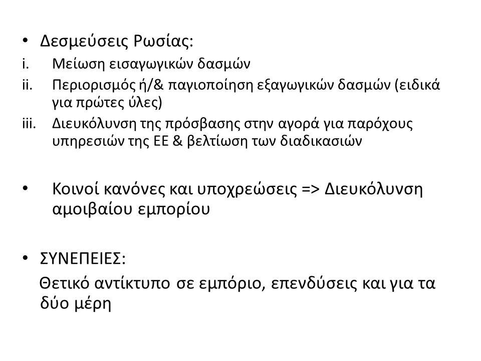 Δεσμεύσεις Ρωσίας: i.Μείωση εισαγωγικών δασμών ii.Περιορισμός ή/& παγιοποίηση εξαγωγικών δασμών (ειδικά για πρώτες ύλες) iii.Διευκόλυνση της πρόσβασης