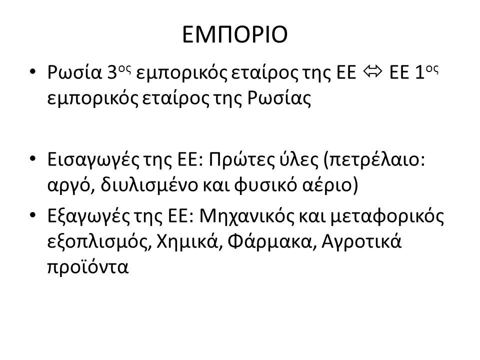 ΕΜΠΟΡΙΟ Ρωσία 3 ος εμπορικός εταίρος της ΕΕ  ΕΕ 1 ος εμπορικός εταίρος της Ρωσίας Εισαγωγές της ΕΕ: Πρώτες ύλες (πετρέλαιο: αργό, διυλισμένο και φυσι