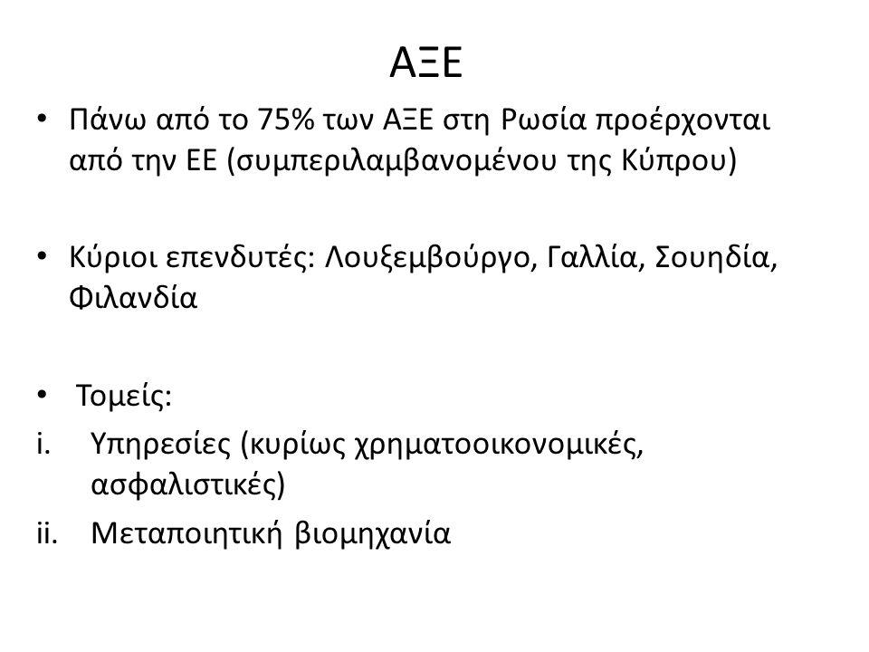 ΑΞΕ Πάνω από το 75% των ΑΞΕ στη Ρωσία προέρχονται από την ΕΕ (συμπεριλαμβανομένου της Κύπρου) Κύριοι επενδυτές: Λουξεμβούργο, Γαλλία, Σουηδία, Φιλανδία Τομείς: i.Υπηρεσίες (κυρίως χρηματοοικονομικές, ασφαλιστικές) ii.Μεταποιητική βιομηχανία