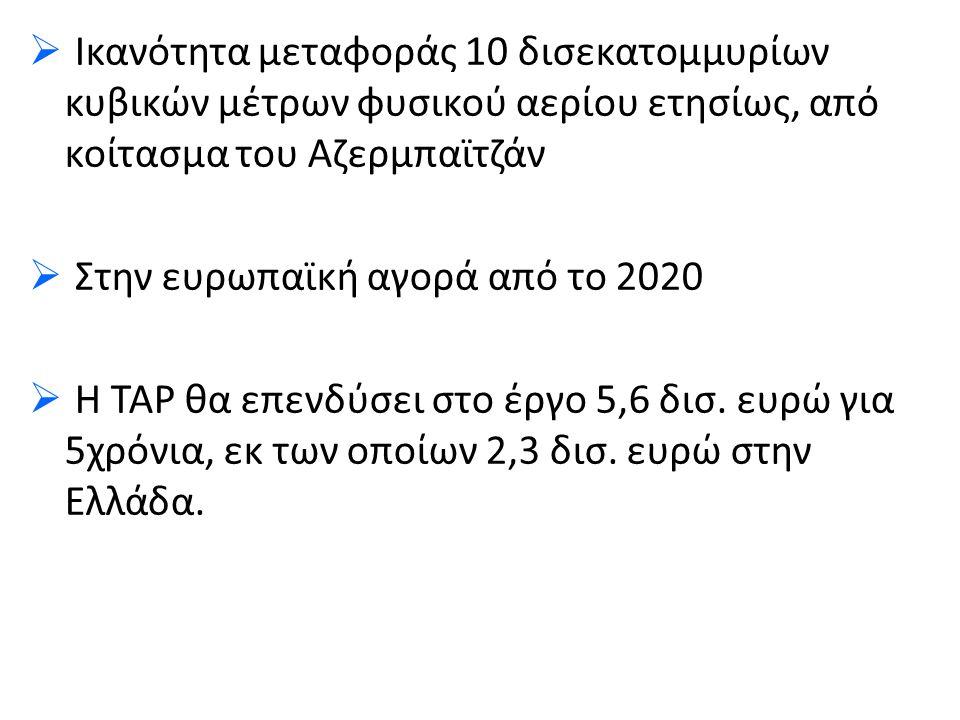  Ικανότητα μεταφοράς 10 δισεκατομμυρίων κυβικών μέτρων φυσικού αερίου ετησίως, από κοίτασμα του Αζερμπαϊτζάν  Στην ευρωπαϊκή αγορά από το 2020  Η TAP θα επενδύσει στο έργο 5,6 δισ.