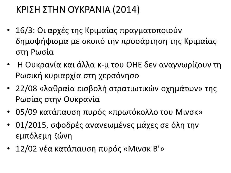 ΚΡΙΣΗ ΣΤΗΝ ΟΥΚΡΑΝΙΑ (2014) 16/3: Οι αρχές της Κριμαίας πραγματοποιούν δημοψήφισμα με σκοπό την προσάρτηση της Κριμαίας στη Ρωσία Η Ουκρανία και άλλα κ-μ του ΟΗΕ δεν αναγνωρίζουν τη Ρωσική κυριαρχία στη χερσόνησο 22/08 «λαθραία εισβολή στρατιωτικών οχημάτων» της Ρωσίας στην Ουκρανία 05/09 κατάπαυση πυρός «πρωτόκολλο του Μινσκ» 01/2015, σφοδρές ανανεωμένες μάχες σε όλη την εμπόλεμη ζώνη 12/02 νέα κατάπαυση πυρός «Μινσκ Β'»