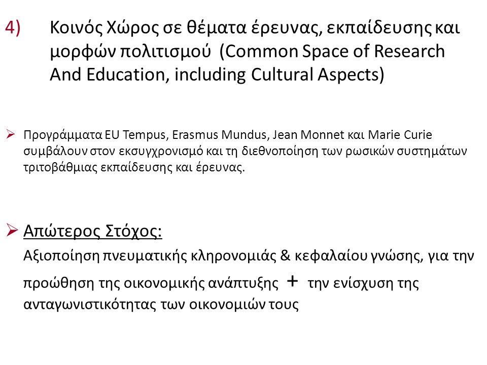 4)Κοινός Χώρος σε θέματα έρευνας, εκπαίδευσης και μορφών πολιτισμού (Common Space of Research And Education, including Cultural Aspects)  Προγράμματα EU Tempus, Erasmus Mundus, Jean Monnet και Marie Curie συμβάλουν στον εκσυγχρονισμό και τη διεθνοποίηση των ρωσικών συστημάτων τριτοβάθμιας εκπαίδευσης και έρευνας.