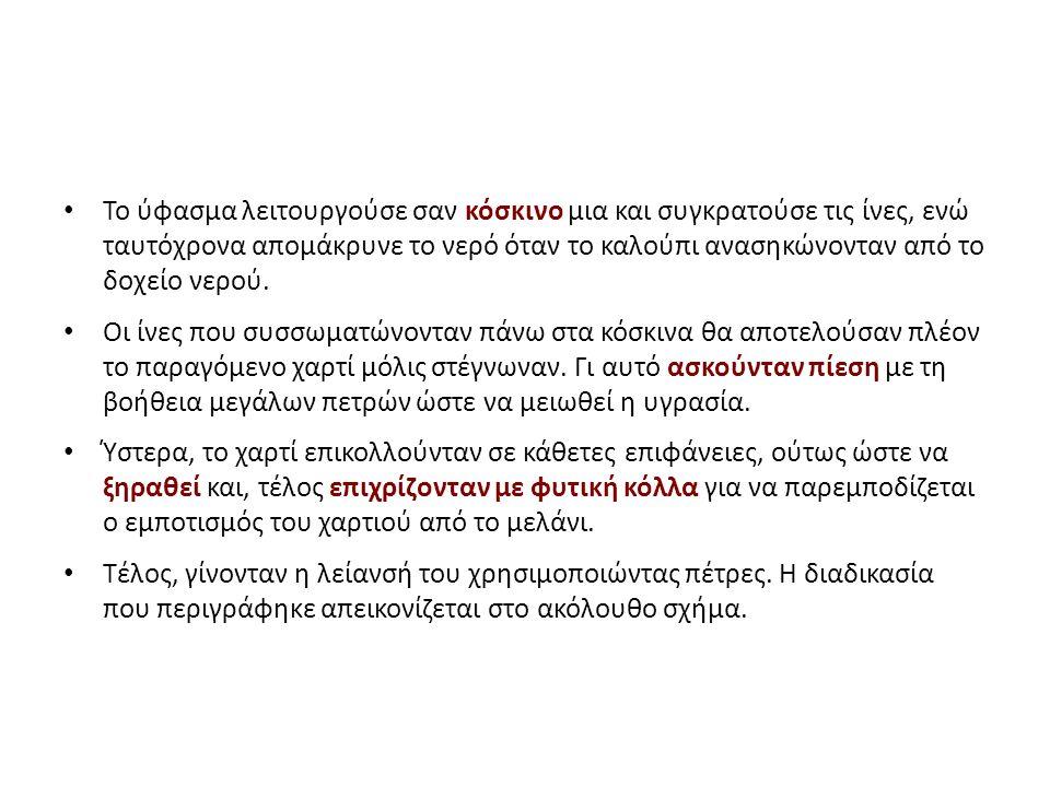 historiainventos.blogspot.gr