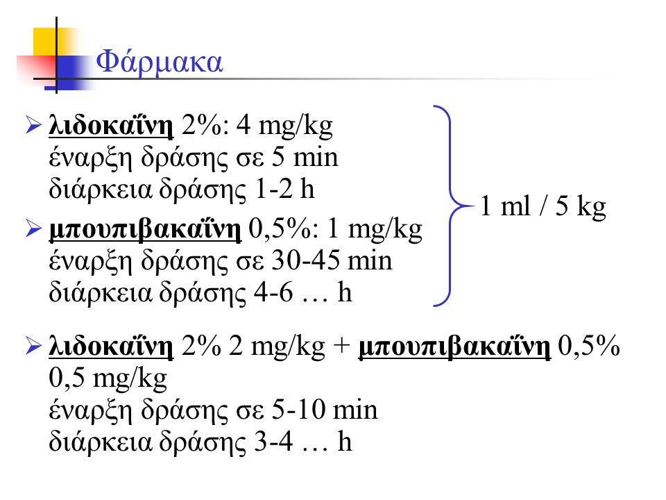 Φάρμακα  λιδοκαΐνη 2%: 4 mg/kg έναρξη δράσης σε 5 min διάρκεια δράσης 1-2 h  μπουπιβακαΐνη 0,5%: 1 mg/kg έναρξη δράσης σε 30-45 min διάρκεια δράσης 4-6 … h  λιδοκαΐνη 2% 2 mg/kg + μπουπιβακαΐνη 0,5% 0,5 mg/kg έναρξη δράσης σε 5-10 min διάρκεια δράσης 3-4 … h 1 ml / 5 kg