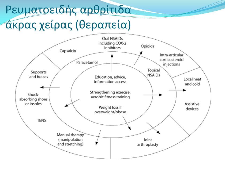 Ρευματοειδής αρθρίτιδα άκρας χείρας (θεραπεία)