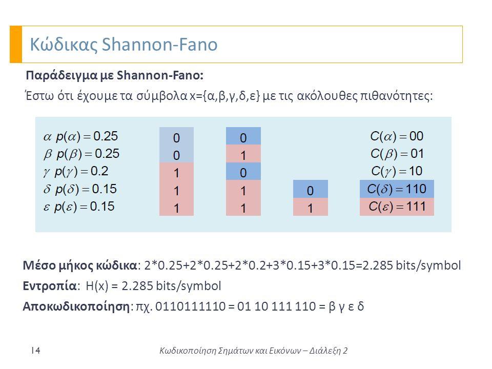 Κώδικας Shannon-Fano 14 Παράδειγμα με Shannon-Fano : Έστω ότι έχουμε τα σύμβολα x={α,β,γ,δ,ε} με τις ακόλουθες πιθανότητες: Μέσο μήκος κώδικα: 2*0.25+2*0.25+2*0.2+3*0.15+3*0.15=2.285 bits/symbol Εντροπία: Η(x) = 2.285 bits/symbol Αποκωδικοποίηση: πχ.