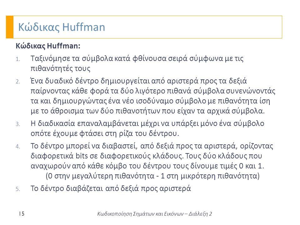 Κώδικας Huffman 15 Κώδικας Huffman : 1.