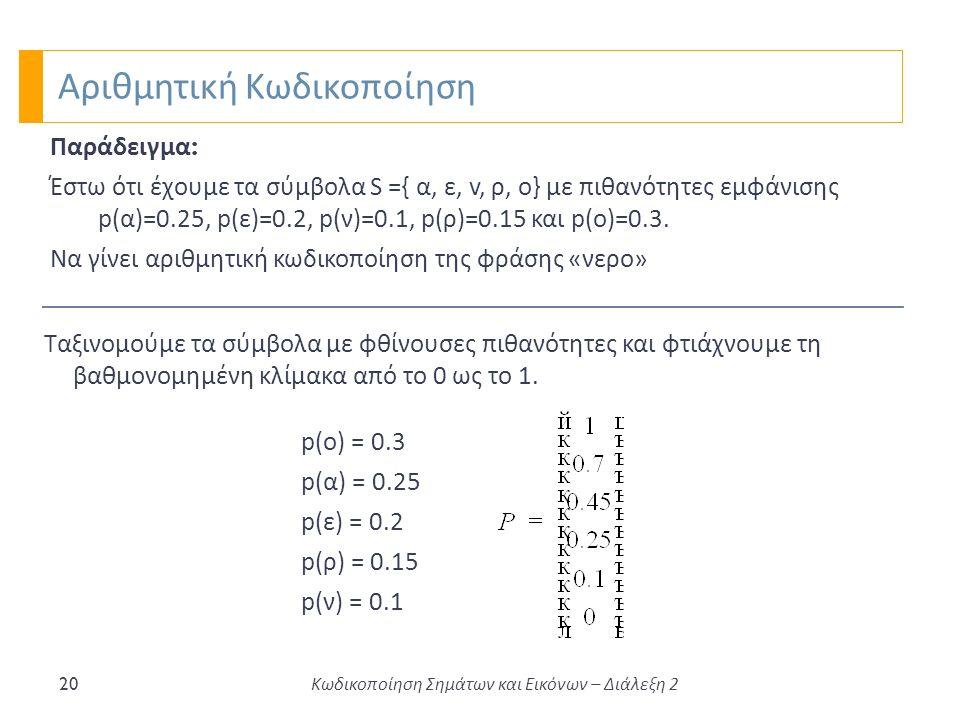 Αριθμητική Κωδικοποίηση 20 Παράδειγμα : Έστω ότι έχουμε τα σύμβολα S ={ α, ε, v, ρ, ο} με πιθανότητες εμφάνισης p(α)=0.25, p(ε)=0.2, p(ν)=0.1, p(ρ)=0.15 και p(ο)=0.3.
