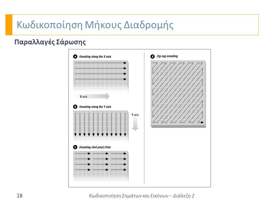 Κωδικοποίηση Μήκους Διαδρομής 28 Παραλλαγές Σάρωσης Κωδικοποίηση Σημάτων και Εικόνων – Διάλεξη 2