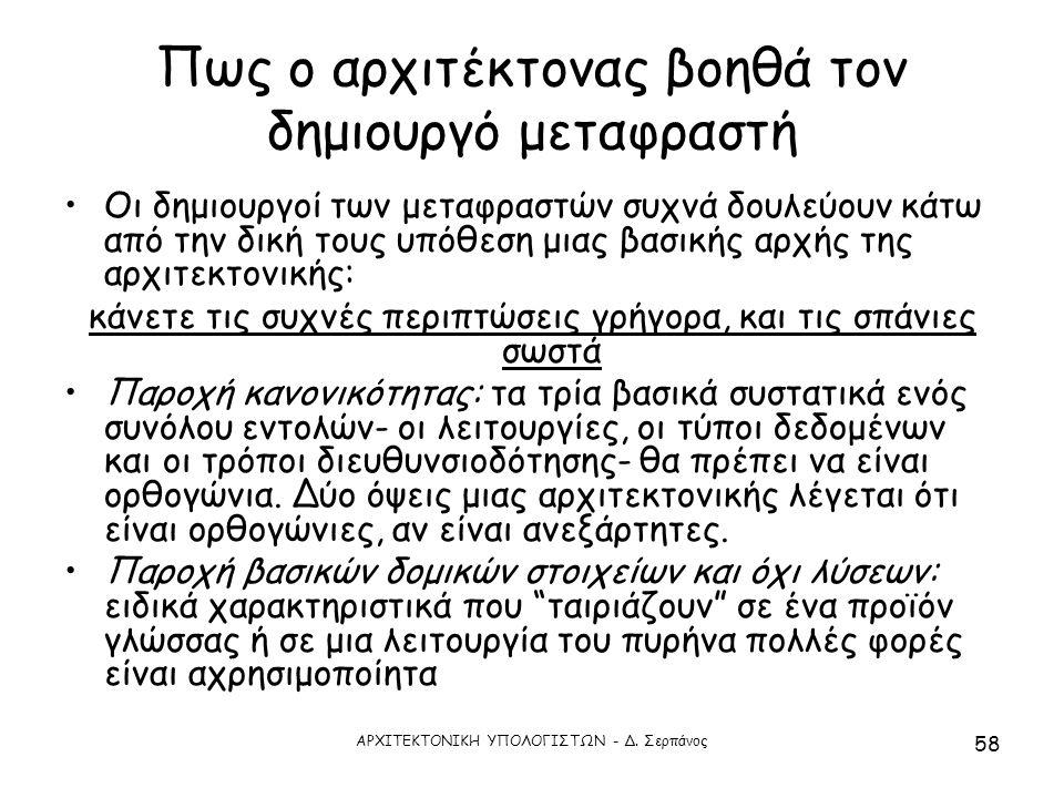 ΑΡΧΙΤΕΚΤΟΝΙΚΗ ΥΠΟΛΟΓΙΣΤΩΝ - Δ.