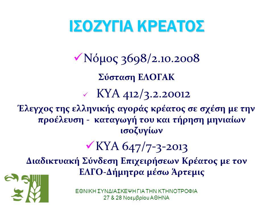 EΘΝΙΚΗ ΣΥΝΔΙΑΣΚΕΨΗ ΓΙΑ ΤΗΝ ΚΤΗΝΟΤΡΟΦΙΑ 27 & 28 Νοεμβρίου ΑΘΗΝΑ ΙΣΟΖΥΓΙΑ ΚΡΕΑΤΟΣ Νόμος 3698/2.10.2008 Σύσταση ΕΛΟΓΑΚ ΚΥΑ 412/3.2.20012 Έλεγχος της ελληνικής αγοράς κρέατος σε σχέση με την προέλευση - καταγωγή του και τήρηση μηνιαίων ισοζυγίων ΚΥΑ 647/7-3-2013 Διαδικτυακή Σύνδεση Επιχειρήσεων Κρέατος με τον ΕΛΓΟ-Δήμητρα μέσω Άρτεμις