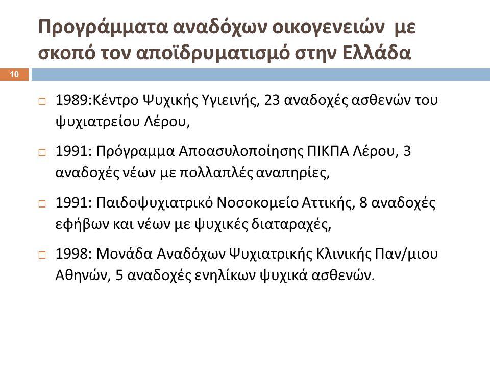Προγράμματα αναδόχων οικογενειών με σκοπό τον αποϊδρυματισμό στην Ελλάδα  1989: Κέντρο Ψυχικής Υγιεινής, 23 αναδοχές ασθενών του ψυχιατρείου Λέρου,  1991: Πρόγραμμα Αποασυλοποίησης ΠΙΚΠΑ Λέρου, 3 αναδοχές νέων με πολλαπλές αναπηρίες,  1991: Παιδοψυχιατρικό Νοσοκομείο Αττικής, 8 αναδοχές εφήβων και νέων με ψυχικές διαταραχές,  1998: Μονάδα Αναδόχων Ψυχιατρικής Κλινικής Παν / μιου Αθηνών, 5 αναδοχές ενηλίκων ψυχικά ασθενών.