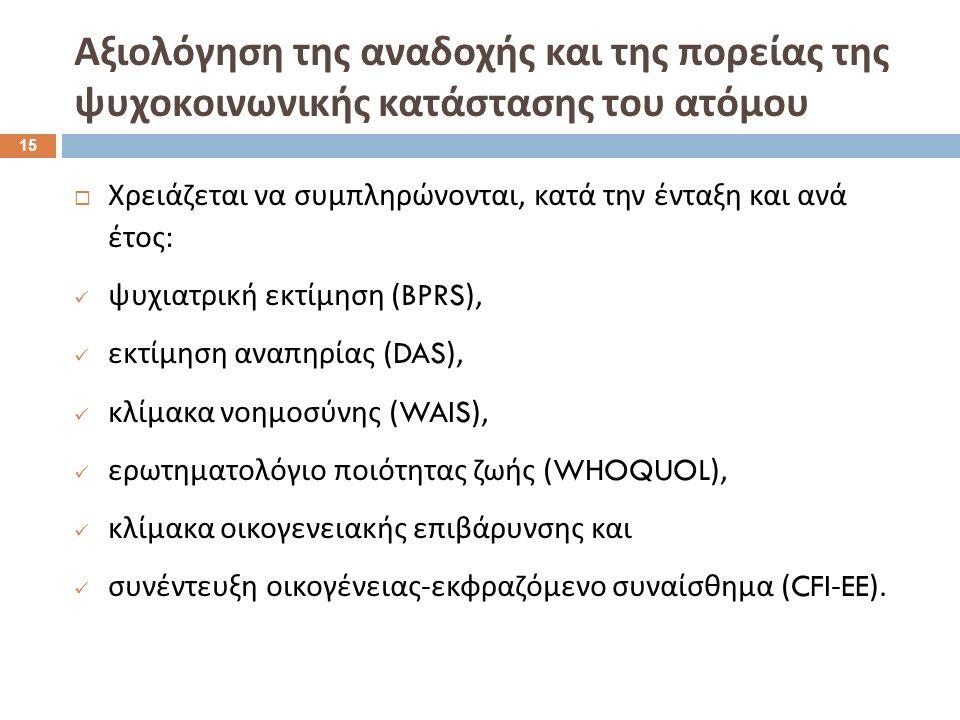 Αξιολόγηση της αναδοχής και της πορείας της ψυχοκοινωνικής κατάστασης του ατόμου  Χρειάζεται να συμπληρώνονται, κατά την ένταξη και ανά έτος : ψυχιατρική εκτίμηση (BPRS), εκτίμηση αναπηρίας (DAS), κλίμακα νοημοσύνης (WAIS), ερωτηματολόγιο ποιότητας ζωής (WHOQUOL), κλίμακα οικογενειακής επιβάρυνσης και συνέντευξη οικογένειας - εκφραζόμενο συναίσθημα (CFI-EE).