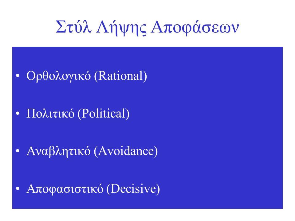 Στύλ Λήψης Αποφάσεων Ορθολογικό (Rational) Πολιτικό (Political) Αναβλητικό (Avoidance) Αποφασιστικό (Decisive)