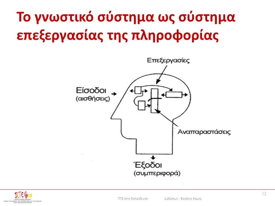 ΤΠΕ στην Εκπαίδευση Διδάσκων : Βασίλης Κόμης Το γνωστικό σύστημα ως σύστημα επεξεργασίας της πληροφορίας 12