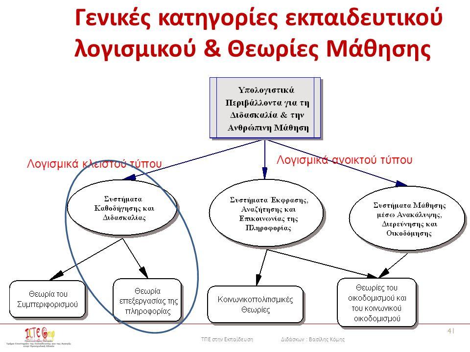 ΤΠΕ στην Εκπαίδευση Διδάσκων : Βασίλης Κόμης Γενικές κατηγορίες εκπαιδευτικού λογισμικού & Θεωρίες Μάθησης 41 Λογισμικά κλειστού τύπου Λογισμικά ανοικτού τύπου
